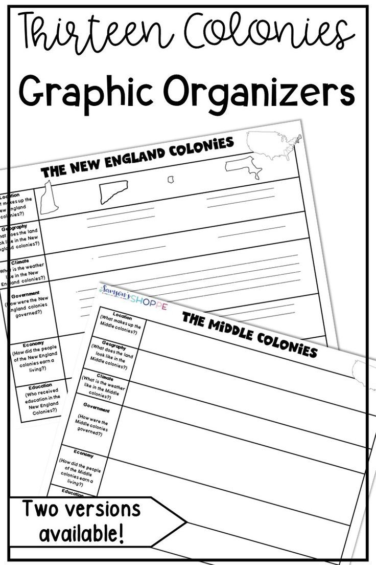 13 Colonies New England Middle Southern Colonies Graphic