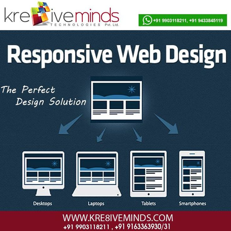 The perfect Design Solution Contact us for more details @ +91 9163363931 Website: www.kre8iveminds.com