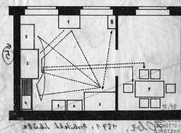 Как выглядела самая первая в мире кухня?  Франкфуртскую кухню спроектировала в 1926 году Маргарете (или Грета) Шютте-Лихоцки для серии инновационных новостроек в одном из новых районов Франкфурта-на-Майне.  Это был первый кухонный гарнитур в современном смысле – набор унифицированной мебели, соединяющий в себе все оборудование кухни. До тех пор кухня была просто комнатой, где стояли разрозненные предметы, необходимые для домашней работы: разделочный стол, печь, шкафы.  Она сделала небольшое…
