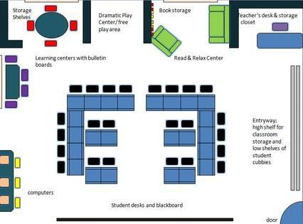 9 best seating chart images on Pinterest School, Spaces and - classroom seating chart templates