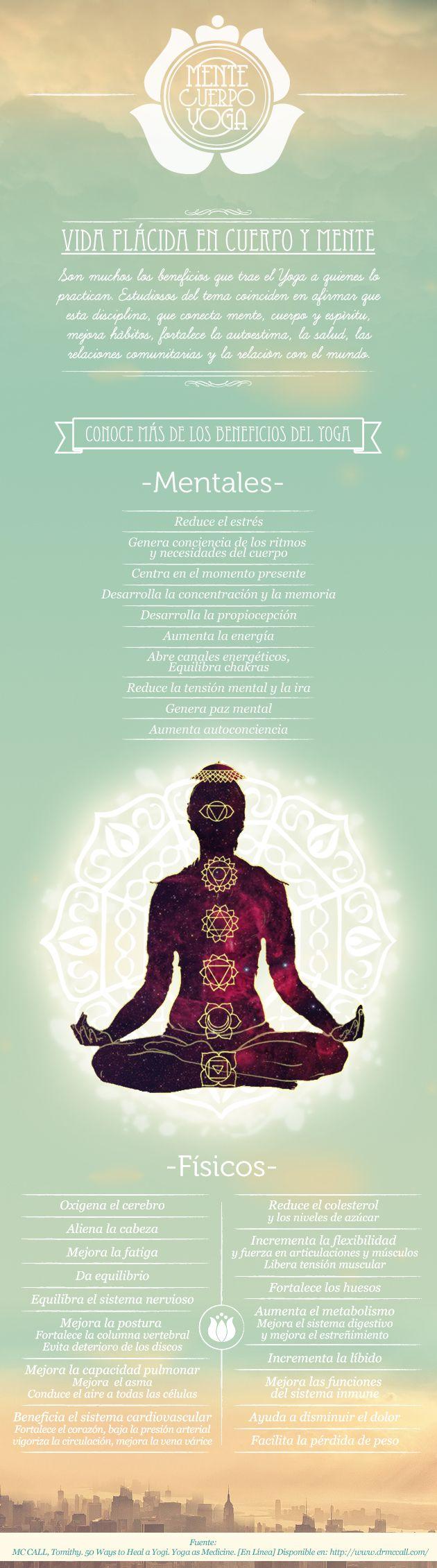 http://www.medellincultura.gov.co/especiales/Especiales_portadillas/yoga/img/01beneficios.jpg