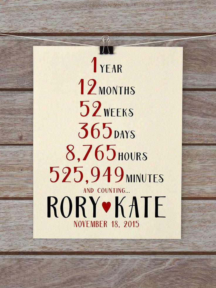 one week dating anniversary