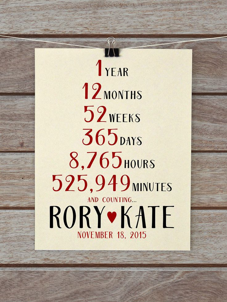 Wedding Anniversary Gifts For Him Paper Canvas 10 Year: Best 25+ 10 Year Anniversary Quotes Ideas On Pinterest