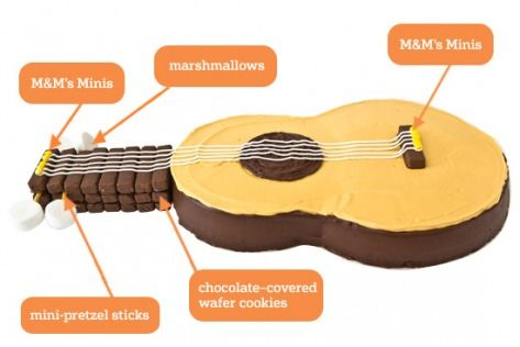 Guitar Cake Anatomy Breakdown @Parenting Magazine #YoYoBirthday