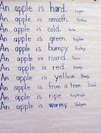 Essay on apple fruit