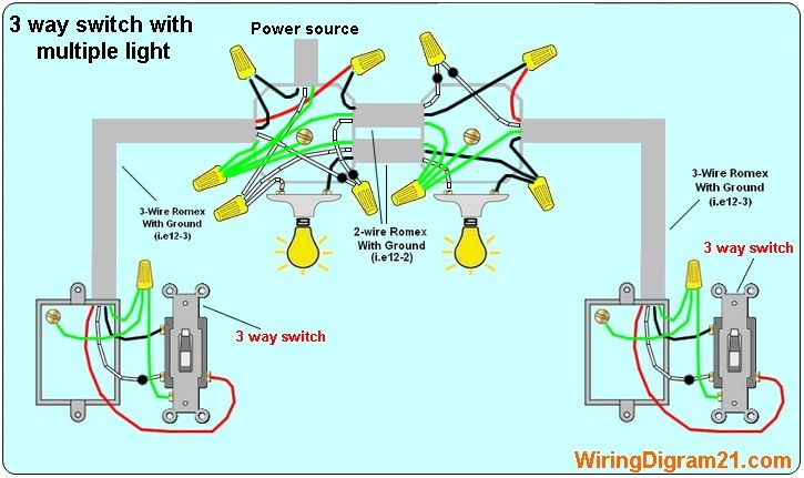 Light And Switch Wiring Diagram Electrical 2 Wire - Auto Electrical ...