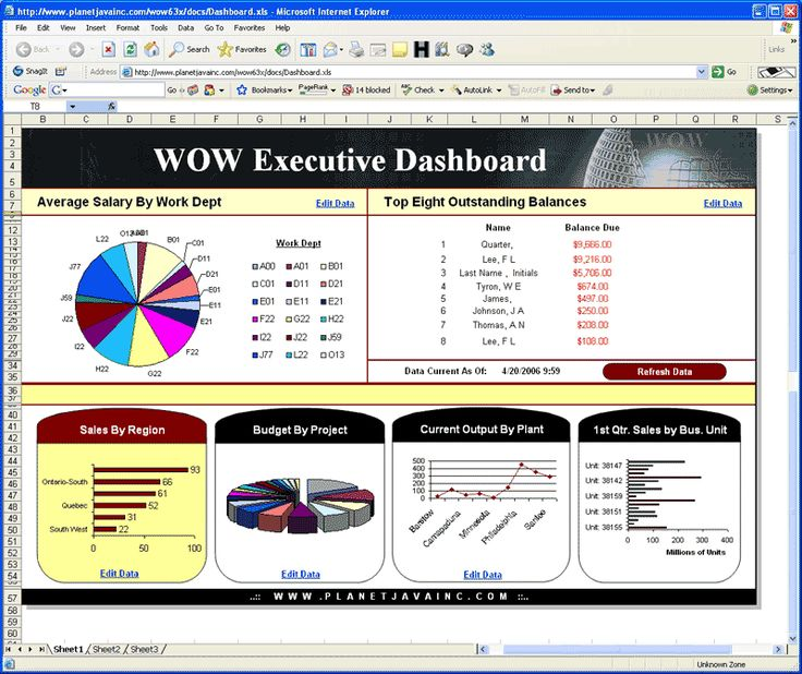3 Things You Can Do With Microsoft Excel - 234Finance