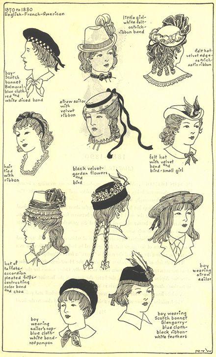 http://www.villagehatshop.com/content/66/gallery-chapter-16.html 1870-1880