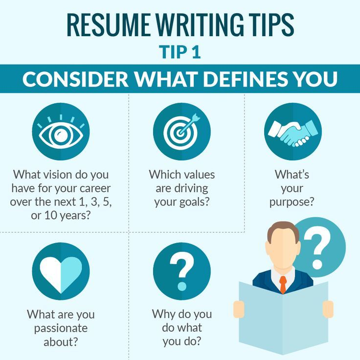 25+ ide Resume writing unik di Pinterest Riwayat hidup - what are resumes