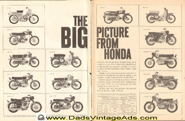 1966 Honda Motorcycle Pictures