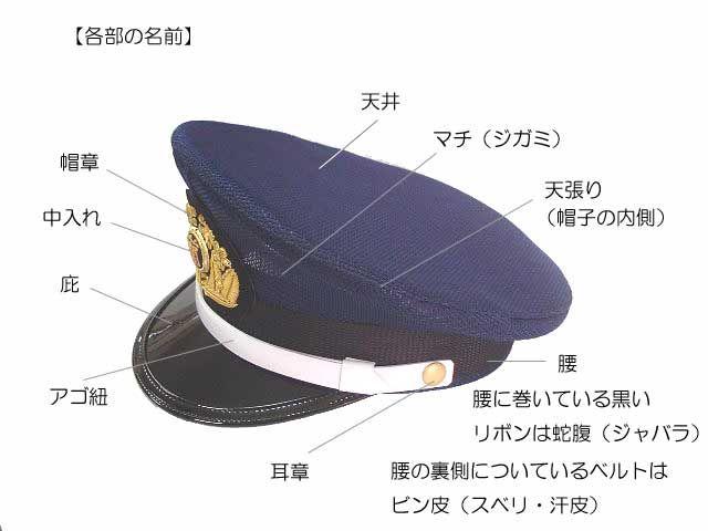 半田帽子どっとこむ 制帽各部の名前