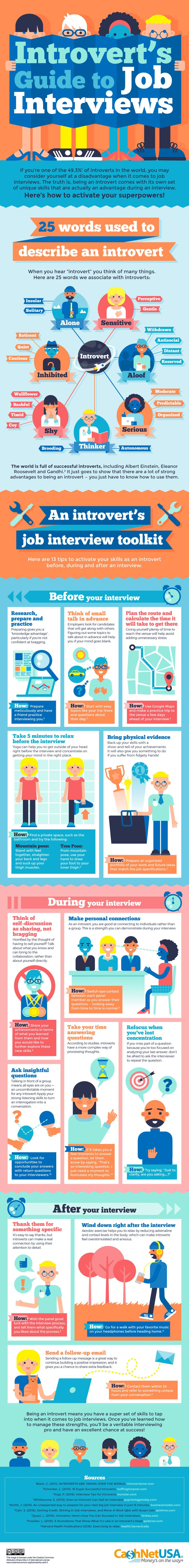 An Introvert's Guide to Job Interviews (Infographic)