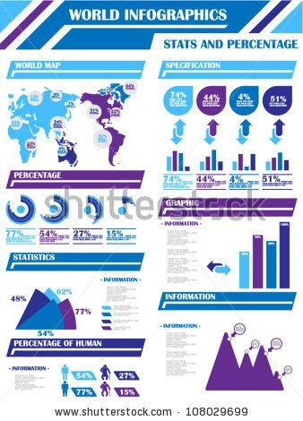 Infographic demographics
