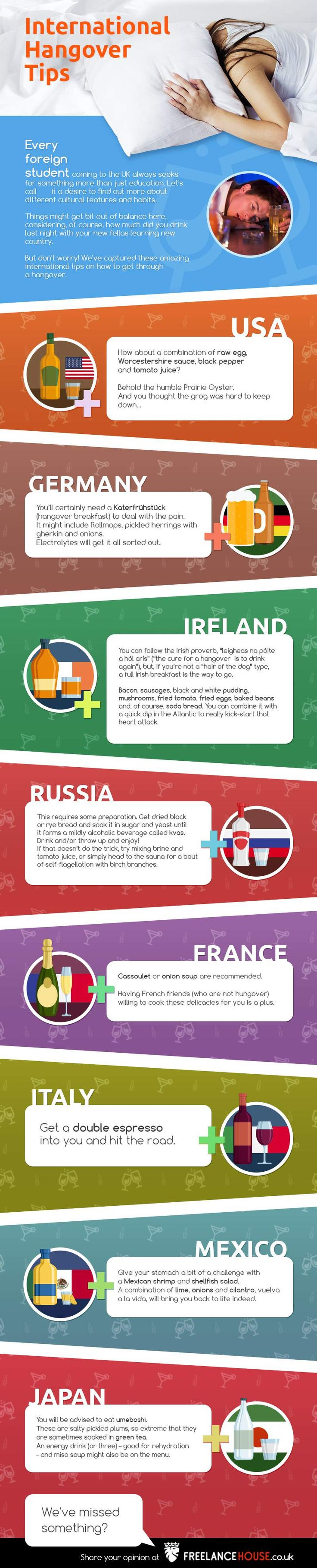 International Hangover Tips