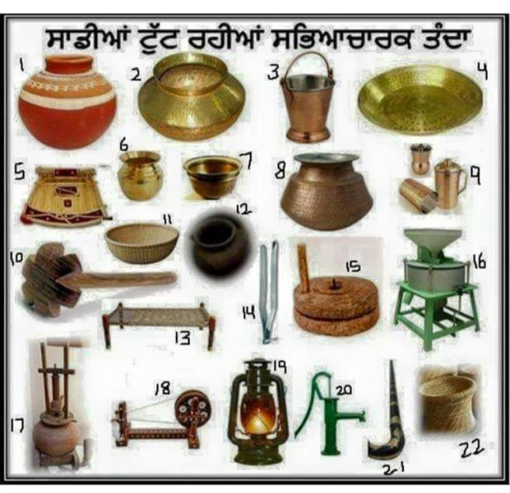 Kitchen Design In Punjab: Vanishing Assets Of Punjab...