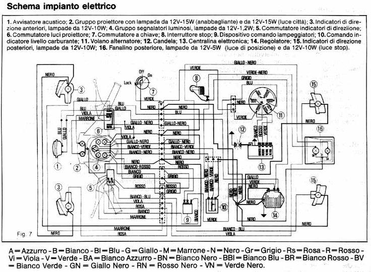 Schema Elettrico Vespa Pk Xl 50  U0026gt  Vendita Ricambi E