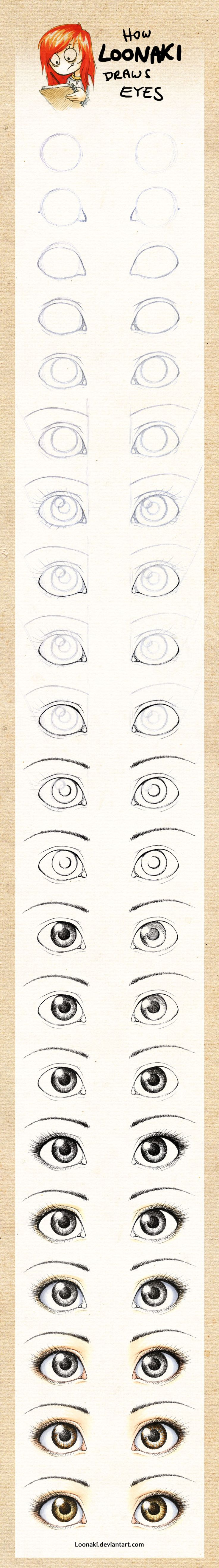 How Loonaki Draws Eyes by Loonaki.deviantart.com on @deviantART