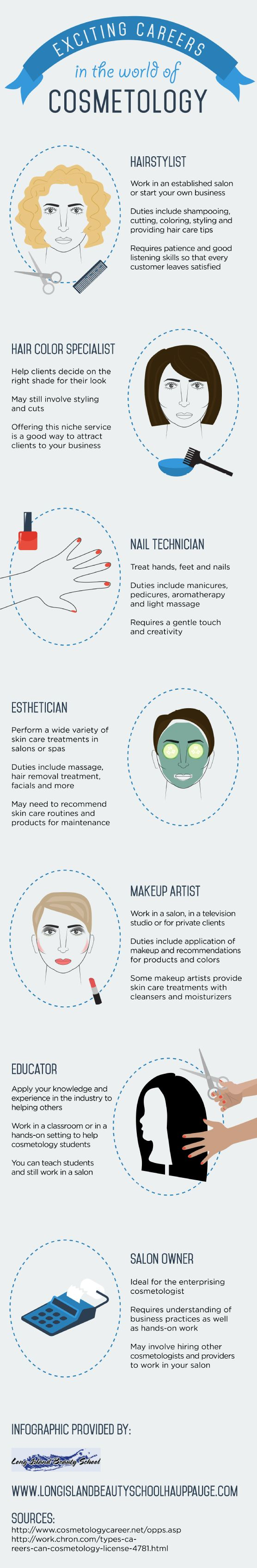 Did you know that makeup artists can work in salons, television studios, or for private clients? Career duties include application of makeup and recommendations for products and colors. Learn more by taking a look at this infographic from a beauty school in Hauppauge.