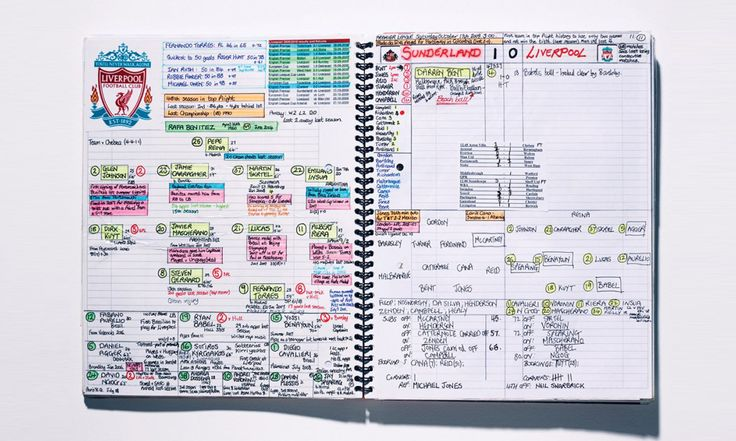 Inside The Notebooks Of BBC Football Commentator Nick Barnes. http://www.selectism.com/2015/05/16/eight-eight-nick-barnes-notes/