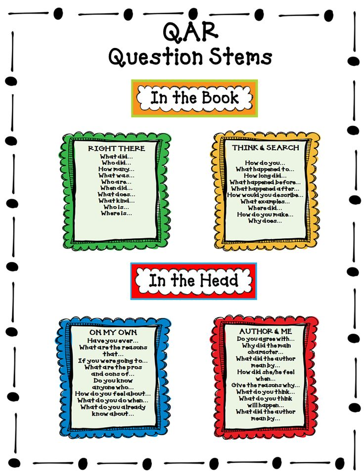 CCSS Reading Anchor Standard 1  Read closely to determine what the text says explicitly and to make logical inferences from it; cite specific textual evidence when writing or speaking to support conclusions drawn from the text.  Use of Question Answer Relationships (QAR) increases the level of thinking and questioning.