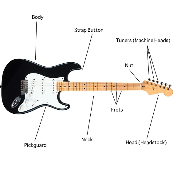 3 Ways to Learn to Play Electric Guitar - wikiHow