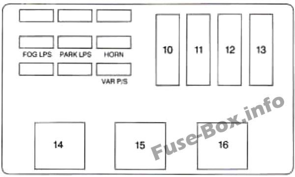 Under Hood Fuse Box Diagram Driver S Side Chevrolet Monte Carlo 1995 Fuse Box Chevrolet Monte Carlo Chevrolet