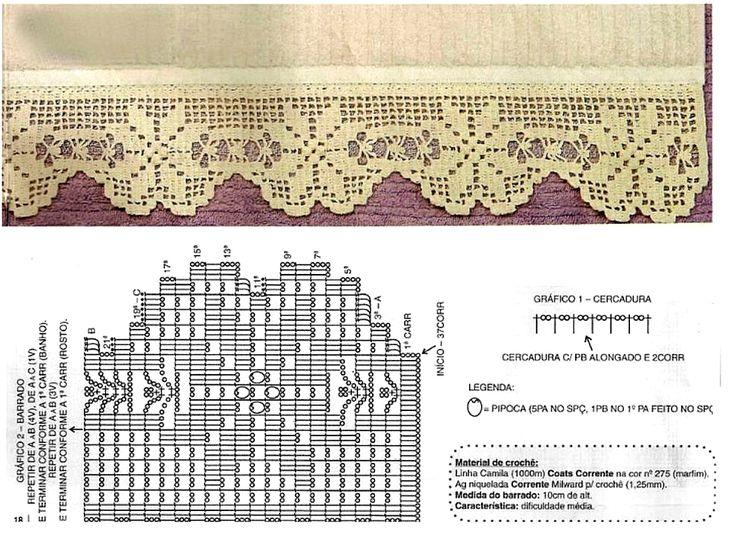 Bordi all'uncinetto crochet per ogni uso
