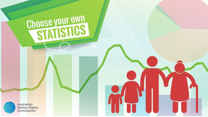 Choose Your Own Statistics - Mathematics,History,Geography (5,6,7,8).  Choose your own Statistics is produced by ABC Splash in partnership with the Australian Human Rights Commission.  This unique interactive learning resource has been designed to enable students from Years 5 to 8 to gain a better understanding of important human rights issues as they explore the latest statistics from respected Australian institutions.