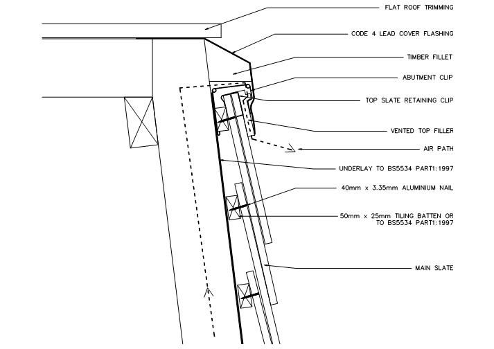 Flat Roof With Mansard Drawing Detail Google Search