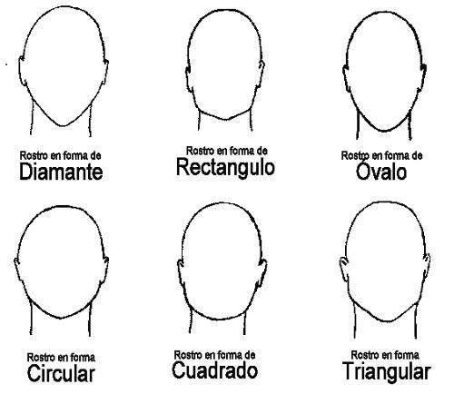 los mejores cortes, dependiendo del cual sea tu tipo de rostro #moda #style