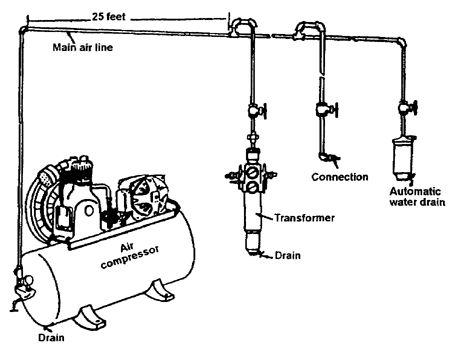 air compressor setup diagram