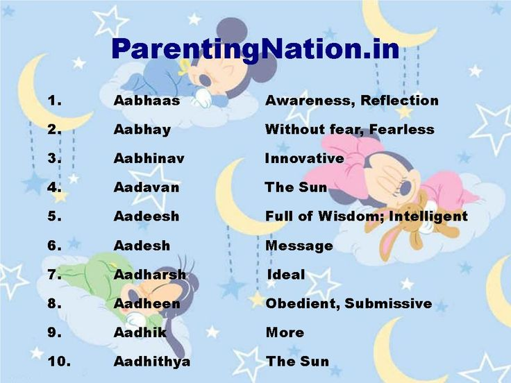 This Slide Contains Mesh Rashi Baby Boy Names With Meanings List Of Beautiful For