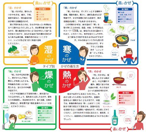 中医学のかぜのタイプ別養生法