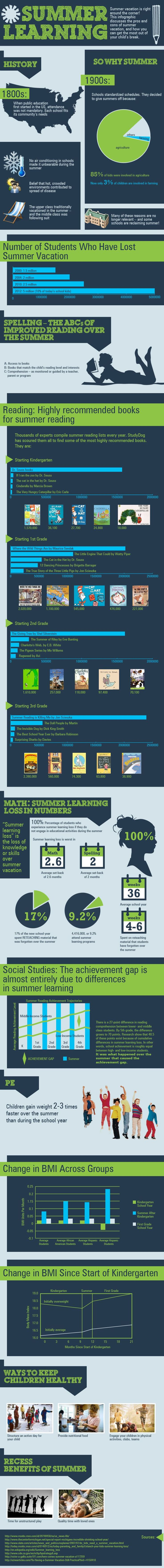 best education infographics images info graphics  effects of summer vacation on learning infographic