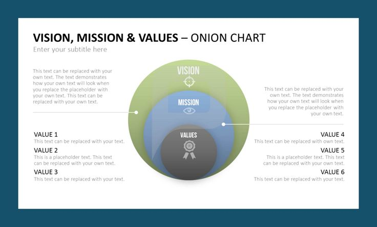Best 25 mission statement template ideas on pinterest for Values statement template
