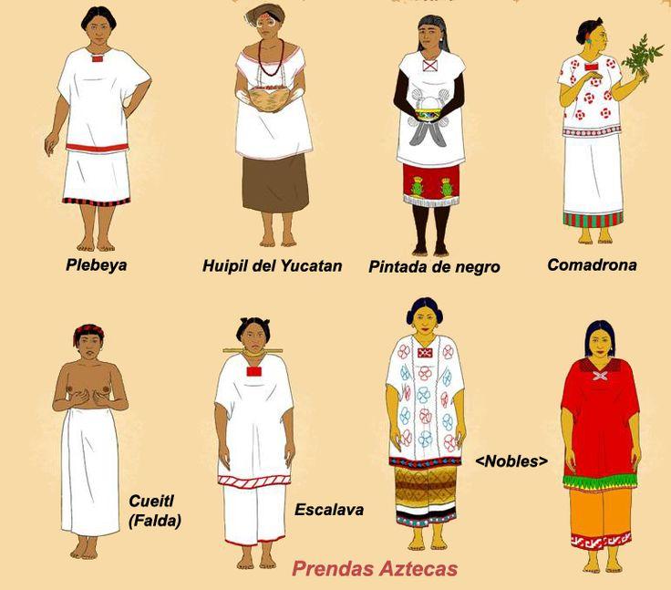 Resultado de imagen para vestimenta azteca