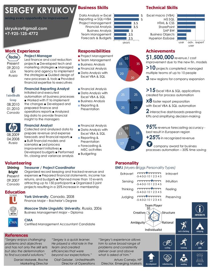 339 best infographic and visual resumes images on