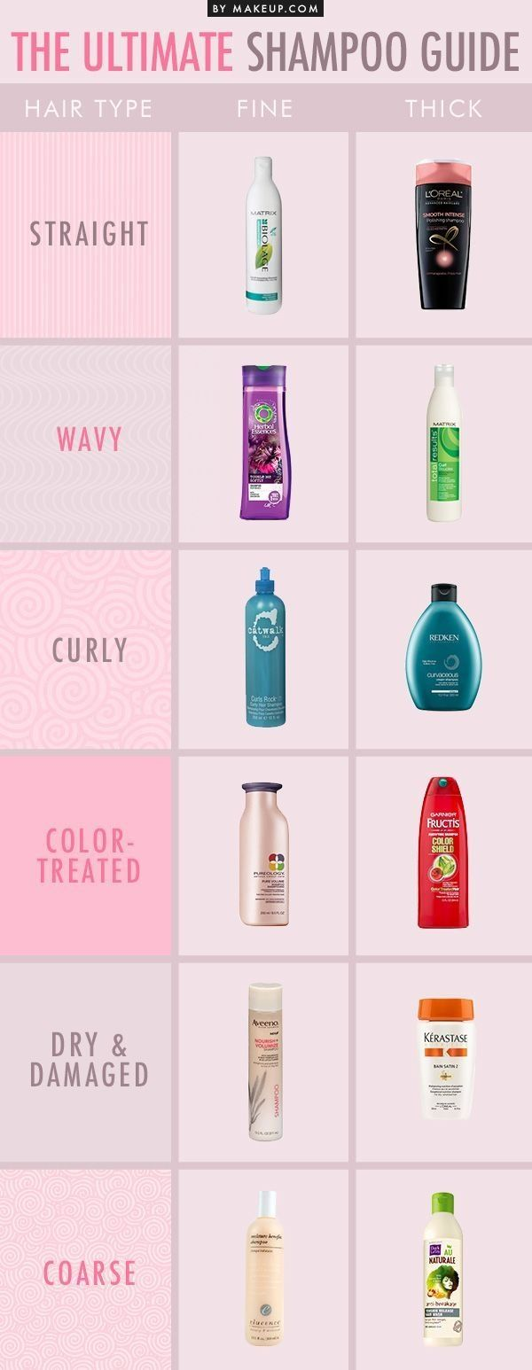 The ultimate shampoo guide for every hair type