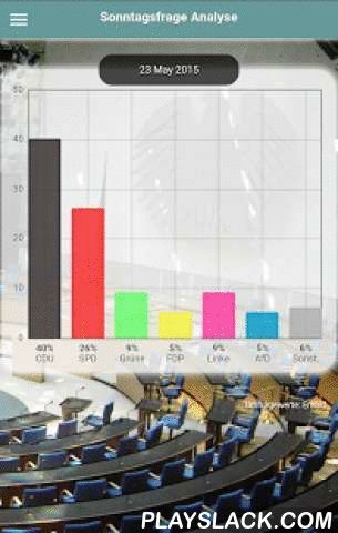 Sonntagsfrage Analyse  Android App - playslack.com ,  Diese App informiert über die aktuellen Umfragewerte zur Bundestagswahl.Die App zeigt zur Zeit die aktuellste Forsa - oder Emnid Umfrage an und benachrichtigt auf Wunsch per Push-Nachricht über eine neue Umfrage.Per Touch auf das Diagramm, wechselt man zum Umfragenverlauf.Tags: Sonntagsfrage, Umfragen, Bundestagswahl, Politik, SPD, CDU, Grüne, Bündnis 90, FDP, Piraten, AfD, Die Linke, Sonstige, Piratenpartei, Wahlen, Wahl, Partei…