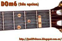 Guitarra: Acordes m6 (menores con sexta) Clases simples de Guitarra y Piano