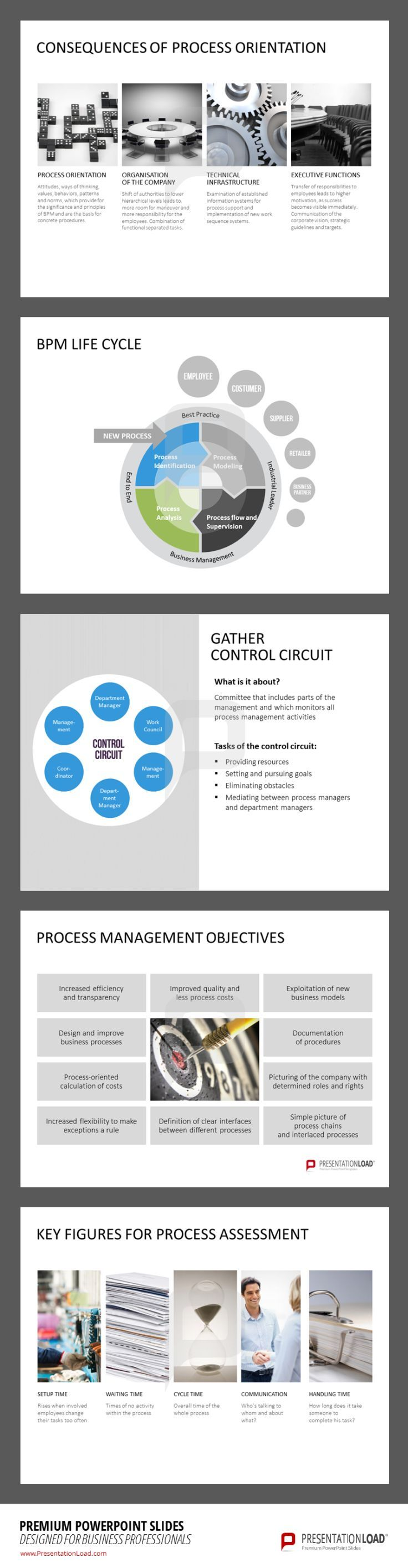 Download Process Management PowerPoint Templates from PresentationLoad. http://www.presentationload.com/process-management.html