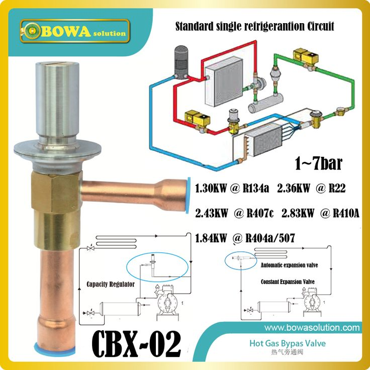 Cbx 02 Fixed Pressure Expansion Valve Constant Txv For Icecream Maker Machine Work As Throttle Device Replace Capillary Tube With Images Hvac System Valve The Expanse
