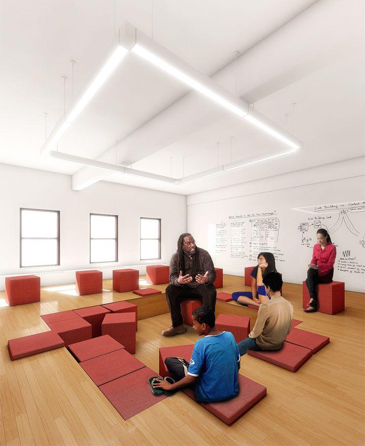 Classroom Design for 21st Century