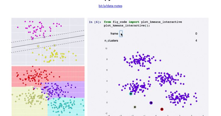 Souce:http://ift.tt/1FAMVzi  data-science-ipython-notebooks  Index  deep-learning  tensorflow  theano  keras  caffe  scikit-learn  statistical-inference-scipy  pandas  matplotlib  numpy  python-data  kaggle-and-business-analyses  spark  mapreduce-python  amazon web services  command lines  misc  notebook-installation  credits  contributing  contact-info  license  deep-learning  IPython Notebook(s) demonstrating deep learning functionality.  tensor-flow-tutorials  Additional TensorFlow…