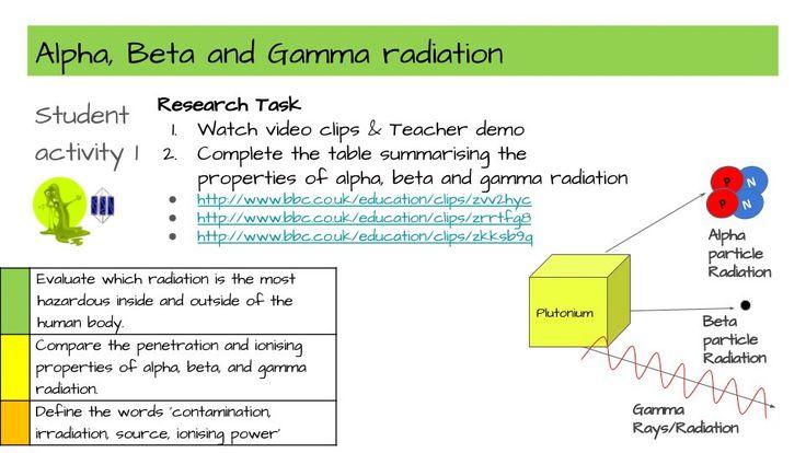 "Ben Sudjaitham on Twitter: ""Using Models Make abstract ideas visible #physics #radiation #solotaxonomy @arti_choke @globalsolo #GCSEscience @ukedchat #differentiation https://t.co/GlKnXkV6LK"""