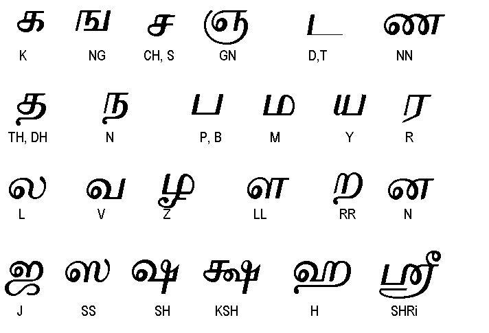 The Tamil Alphabet ~ Consonants