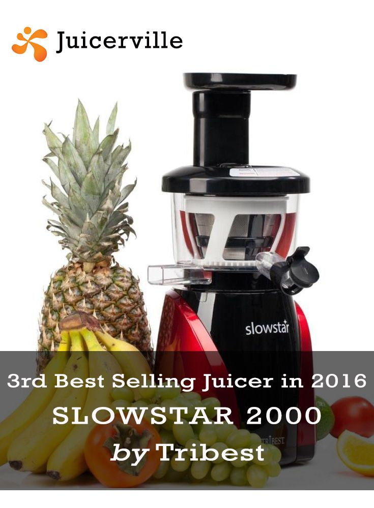 Which were the top selling products last year? Let's start with JUICERS. In third place...