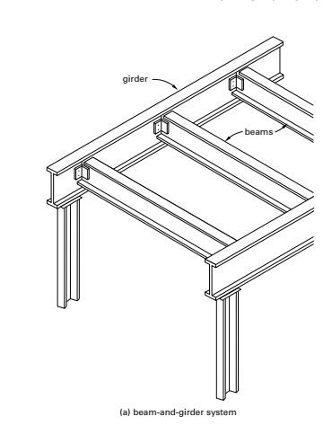 Ktsadium wordpress likewise Cutting Out Redundant Roof Woodwork 621475 further Curved Tubular Members likewise Default additionally Long Span Ruff. on supports for steel trusses