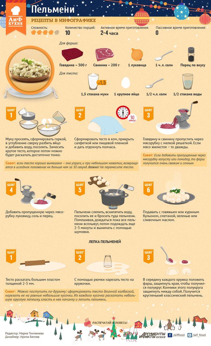 Главное блюдо зимы: пельмени | Стол | Новый год | Аргументы и Факты