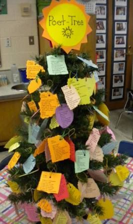 Poetry in the classroom idea. April is national poetry month